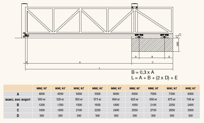 KIT VITA ME 03 — комплектующие СAME для откатных ворот с приводом BX708